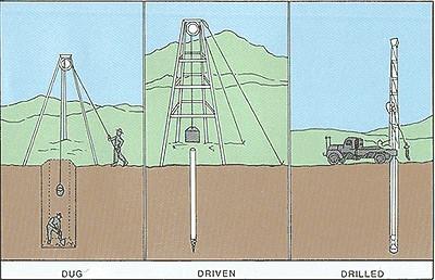 9780784412732 hydraulics of wells: design, construction, testing.