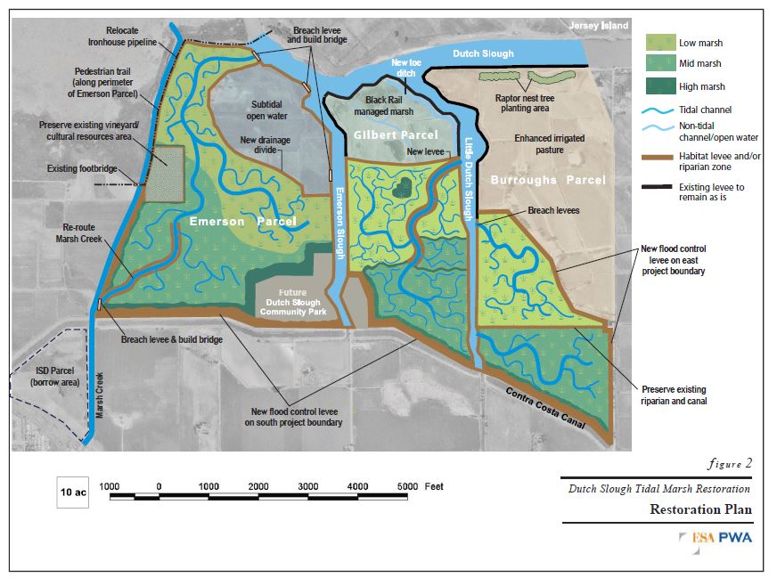 Dutch Slough Restoration Plan Map