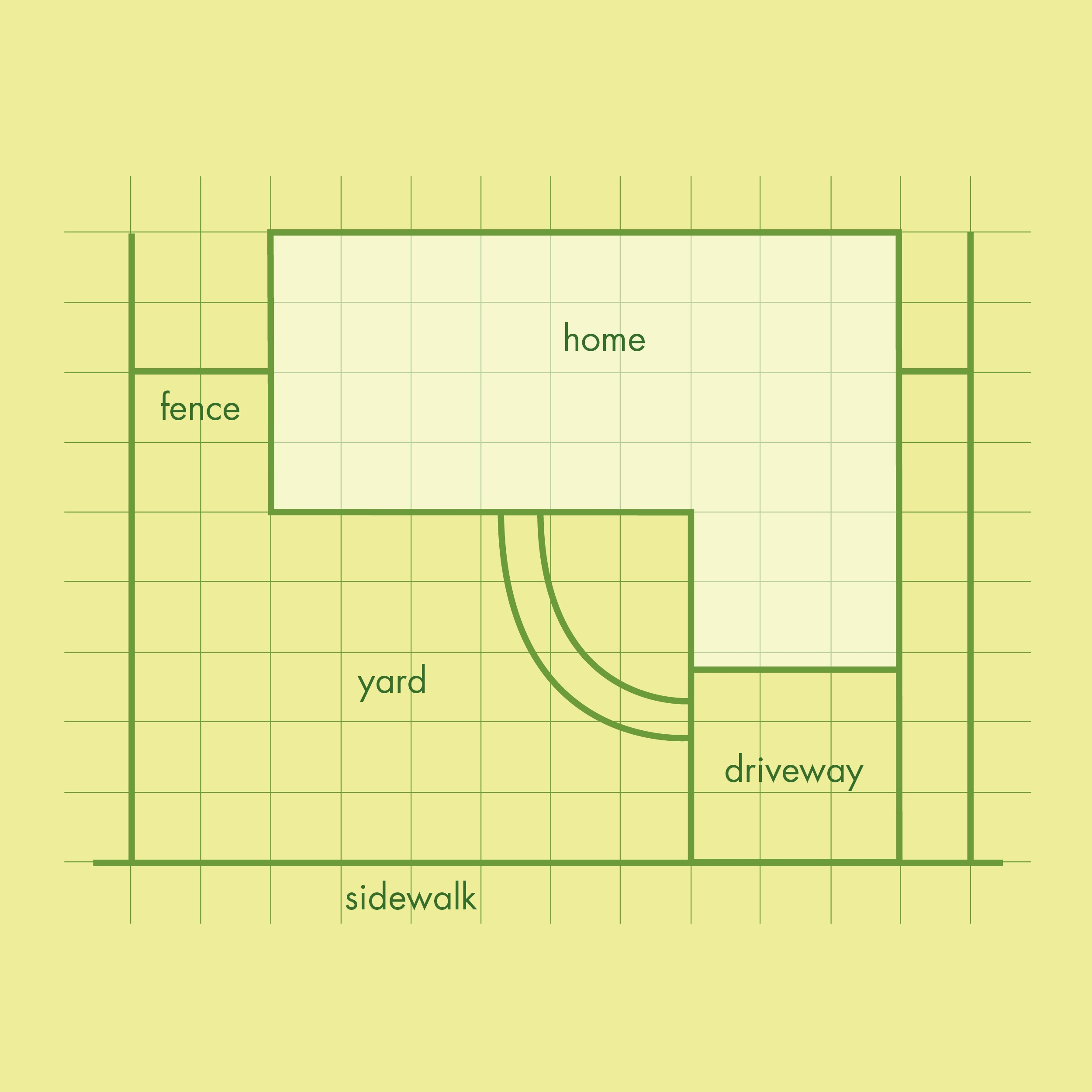 Removing Your Lawn Diagram 1